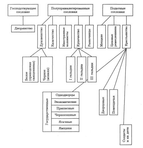 Схемы таблицы краткие конспекты по